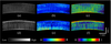 Usage of polarization-sensitive optical coherence tomography for investigation of collagen cross-linking
