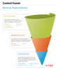 IT Marketing: What Every Technology Services Firm Should Know for Higher Growth